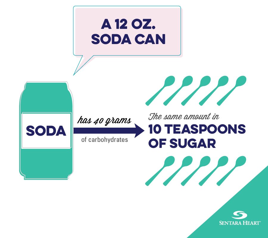 how sugar effects your heart